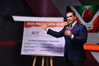 EL GASTO PRESENTADO POR EL GOBIERNO PARA EL AÑO PRÓXIMO PRIORIZA UN ASISTENCIALISMO ELECTORERO Y POPULISTA...