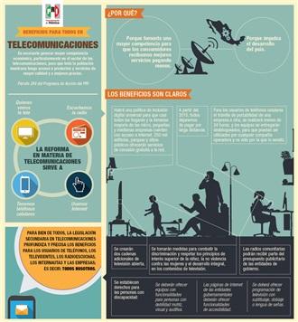 Beneficios para todos en telecomunicaciones.