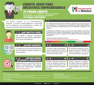 Crédito Jóven para iniciativas emprendedoras